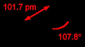 ساختار مولکولی آمونیاک