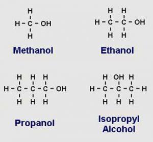 انواع الکل های مصرفی